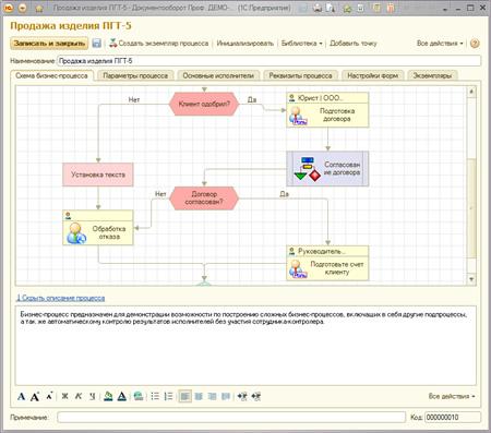 """На закладке  """"Схема бизнес-процесса """" можно указать произвольное описание вида бизнес-процесса для других пользователей."""