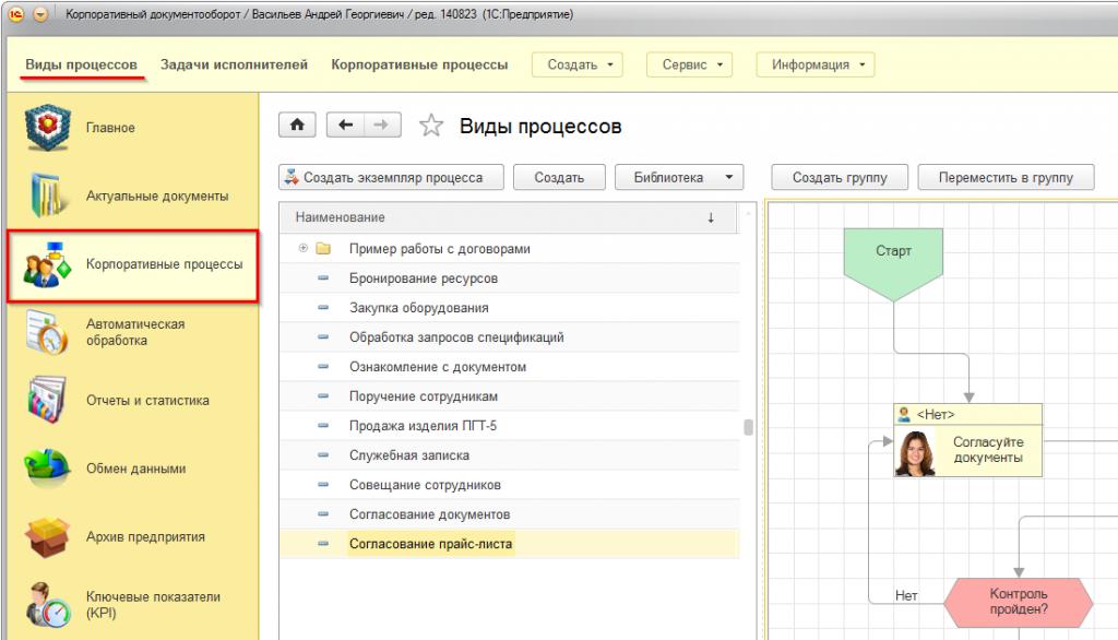 Бизнес-процессы в Корпоративный документооборот