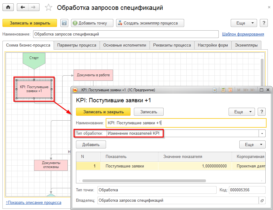 Настройка точек KPI в системе