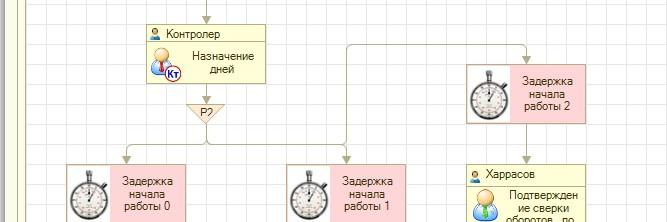 Пример сложного процесса с таймерами