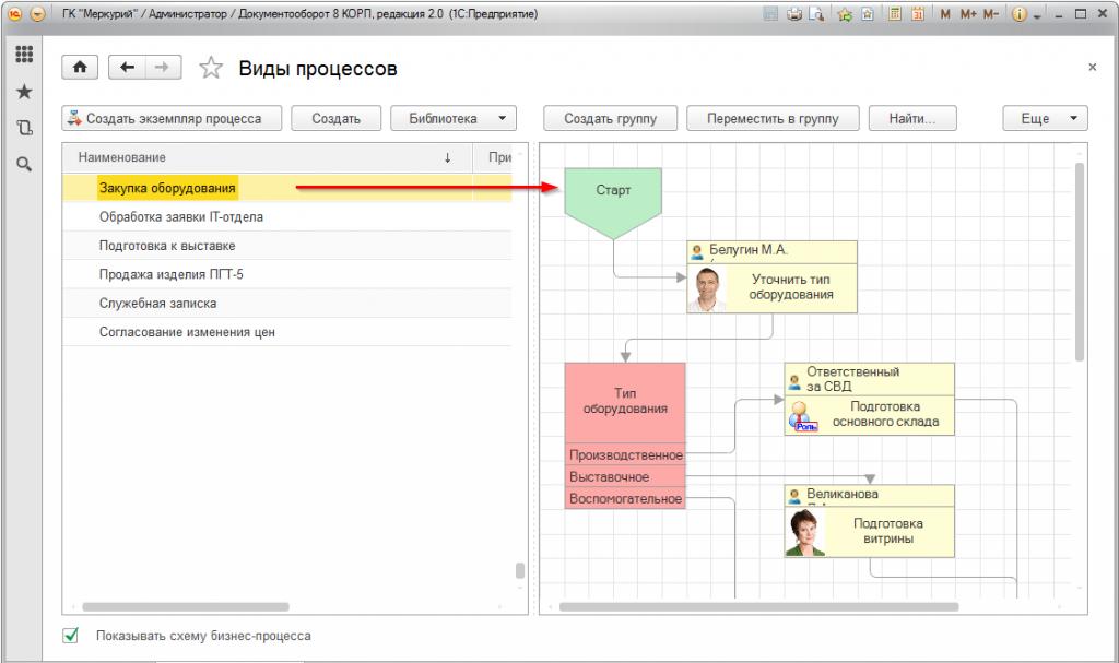 Вебинар по проектированию процессов в 1С Документооборот